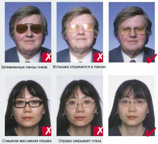 Фото на визу в США, шенгенскую визу, требования 2021 года